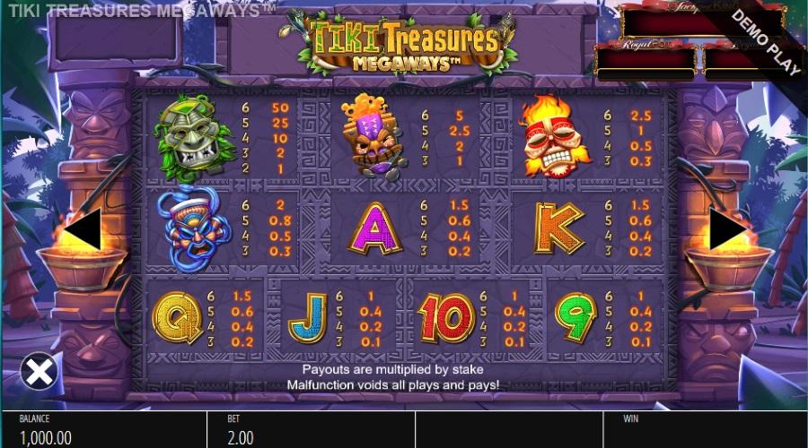 PAYTABLE FOR TIKI TREASURES MEGAWAYS™