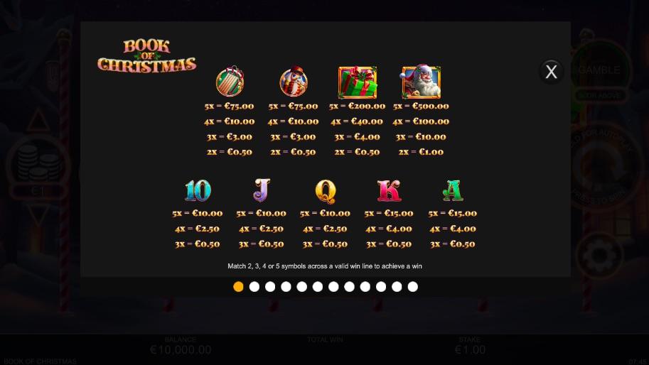 PAYTABLE FOR BOOK OF CHRISTMAS SLOT