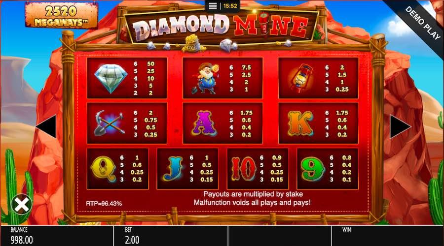 DIAMOND MINE MEGAWAYS™ PAYTABLE