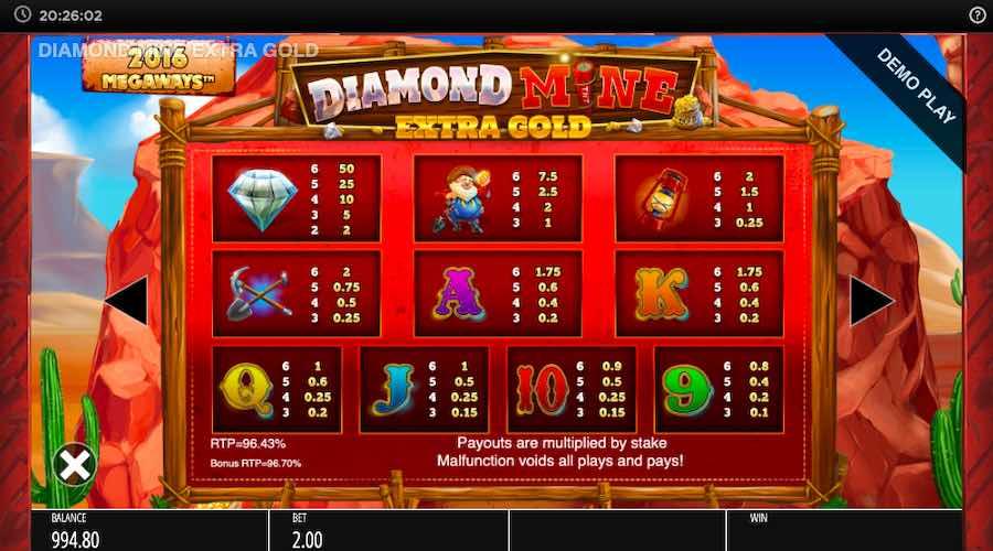 DIAMOND MINE EXTRA GOLD PAYTABLE