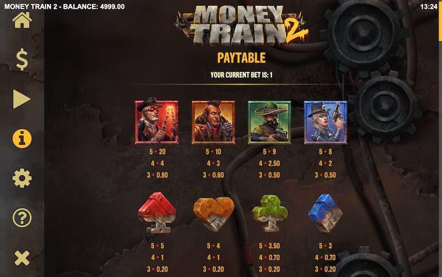 MONEY TRAIN 2 PAYTABLE