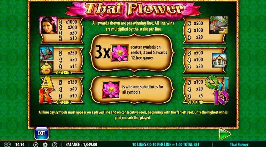 THAI FLOWER SLOT PAYTABLE